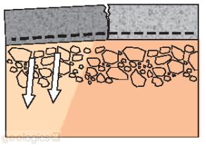 Asfaltwapening Wegverbreding